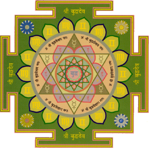 Buddhadeva Feng Shui Yantra