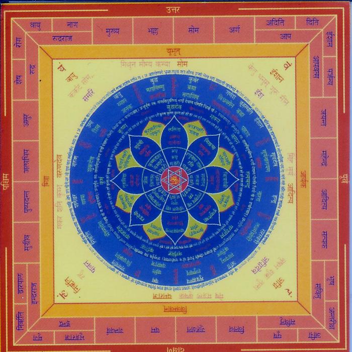 Vastu Purush Mandala